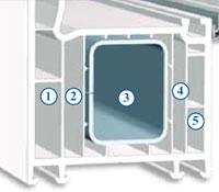 Profilo in PVC a 5 camere