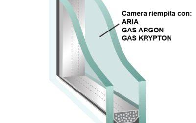 Gas argon, gas kripton o aria nel vetrocamera?
